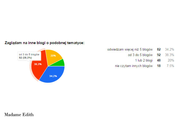 ankieta 11